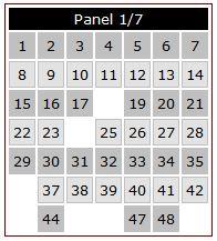 creating panels